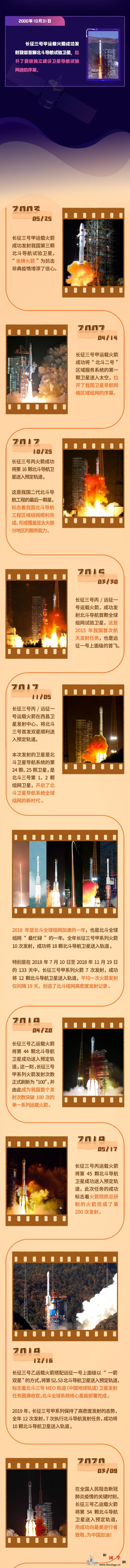"""揭秘""""北斗专列""""长三甲系列火箭_长征-运载-北斗-"""