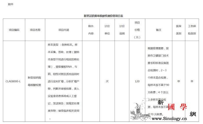 北京:新冠病dupoison核酸检测_画中画-核酸-北京市-