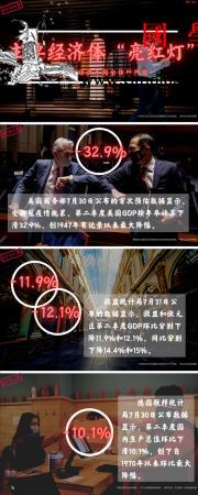 这里有一份世界经济不完全体检报告:亮_画中画-世界经济-亮红灯-
