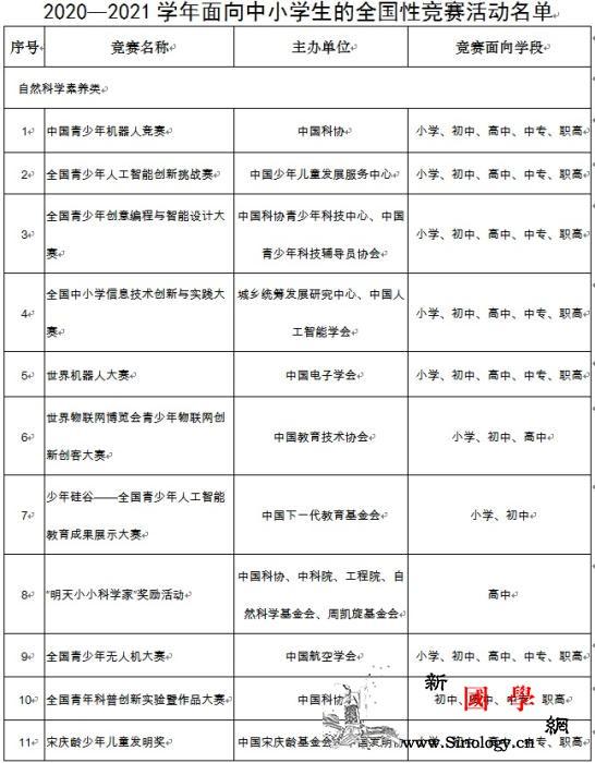 教育部公布最新版中小学生全国性竞赛活_教育部-学年-竞赛活动-