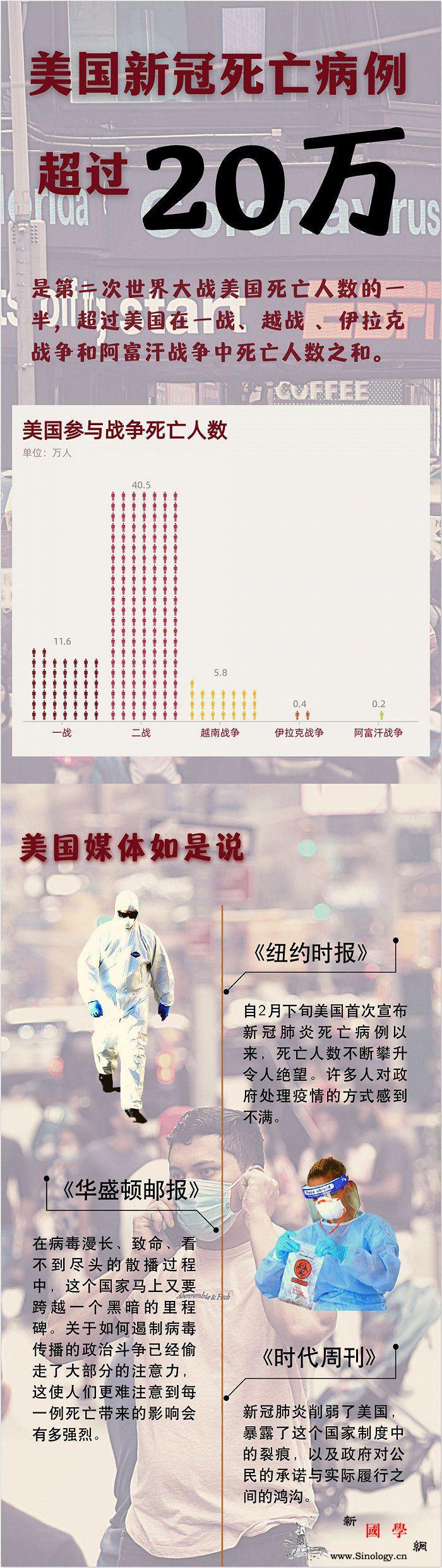 长图|美国新冠死亡病例超20万_编辑-鲁豫-美国-