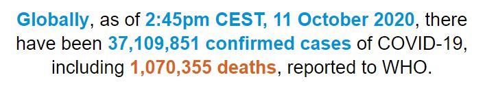世卫组织:全球累计新冠肺炎确诊病例超_肺炎-病例-累计-