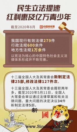 民生立法提速青年收获发展红利_民法典-疫苗-立法-