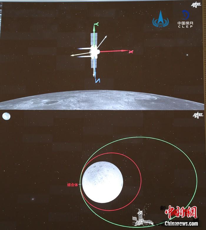嫦娥五号轨返组合体实施第一次月地转移_航天局-北京-轨道-