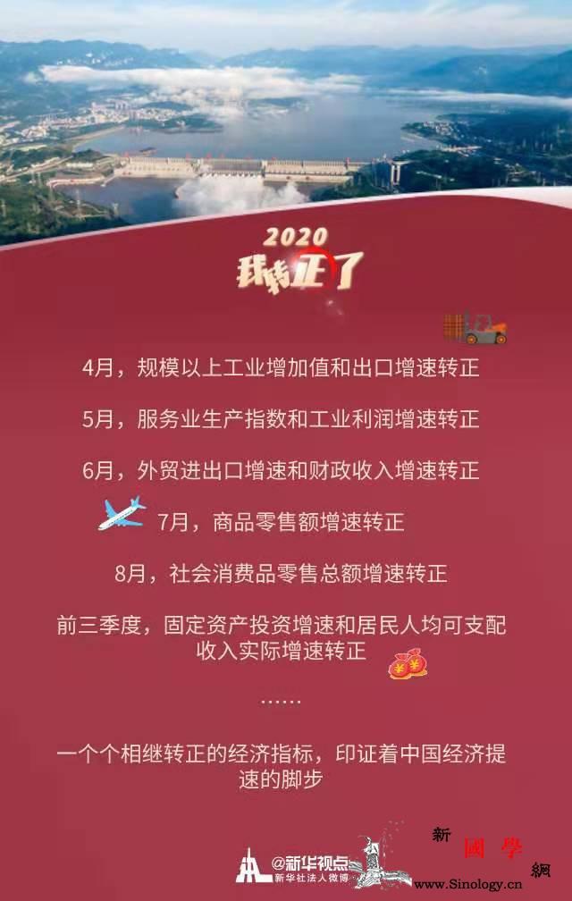 """逆风破浪的中国经济丨""""2020我转_克难-转正-疫情-"""