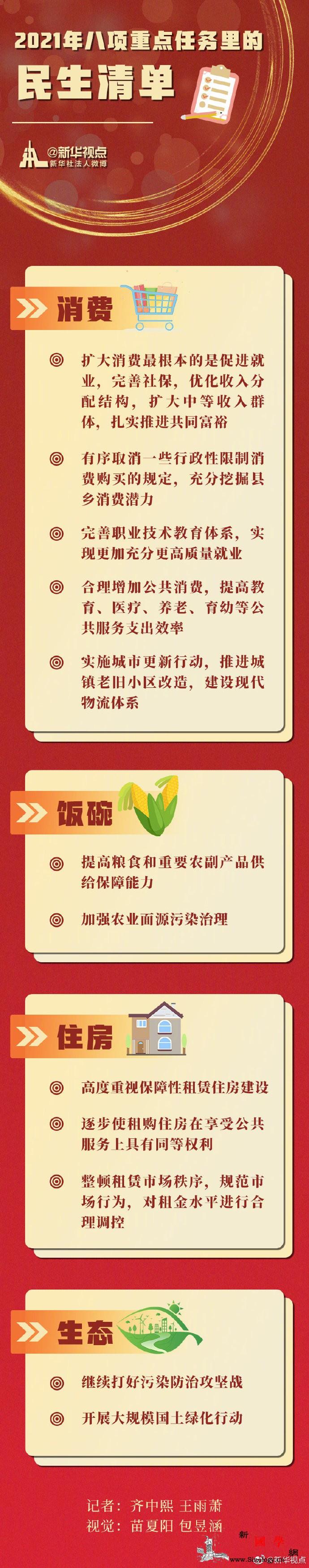 2021民生清单_菁菁-经济工作-篇幅-