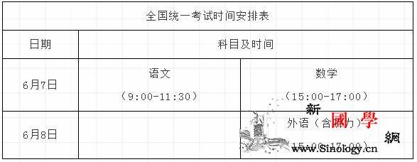 重庆2021年高校招生考试和录取方案_重庆市-填报-艺术类-