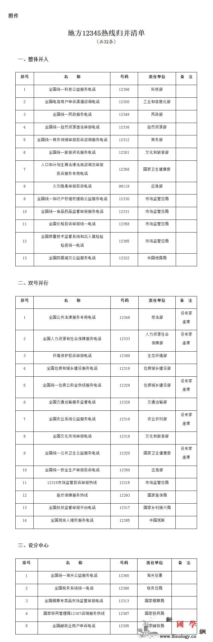 国办:进一步优化地方政务服务便民热线_归并-诉求-便民-