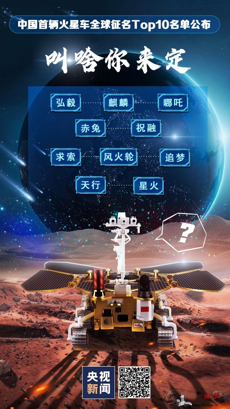 全球征名Top10名单公布!我国火星_火星-着陆-探测器-