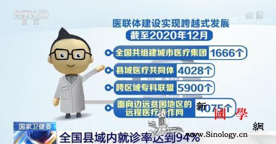 中国分级诊疗制度建设取得阶段性成效_诊疗-分级-县域-