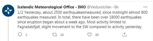 冰岛一周内发生万余次地震近期可能有火_冰岛-气象局-喷发-