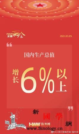 6%+!中国GDP目标为世界带来好消_驻华-增速-目标-
