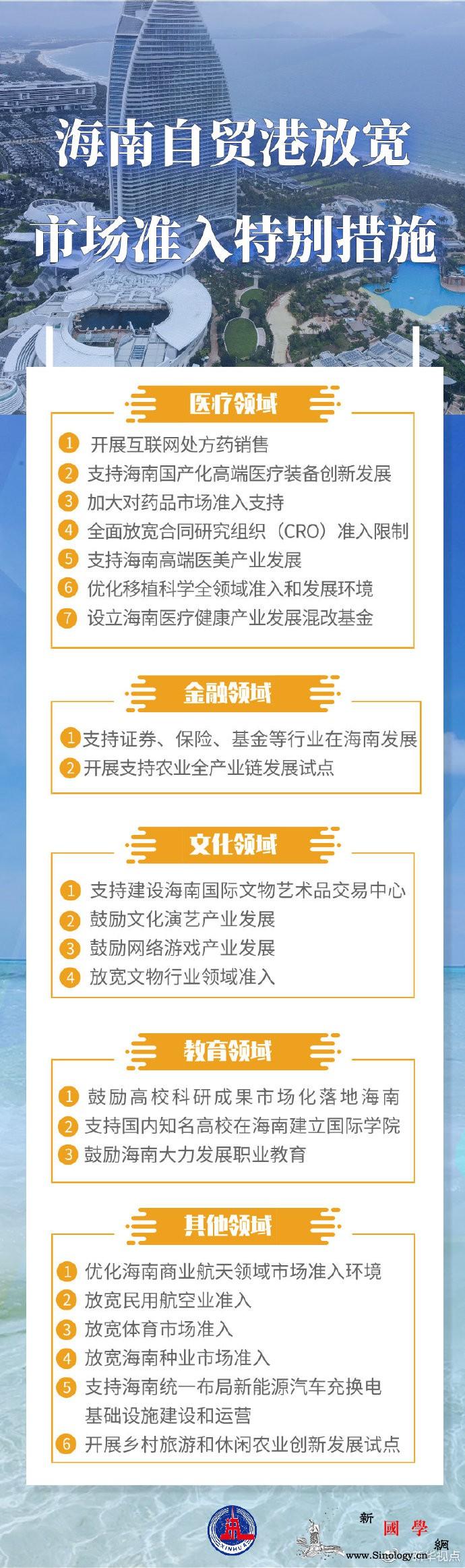 海南自贸港放宽市场准入特别措施发布2_海南-市场准入-措施-