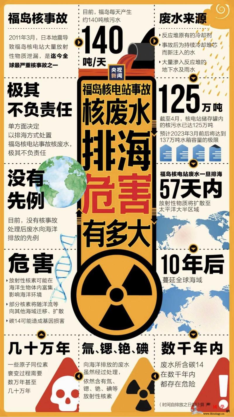 反对一倒了之!一图看懂日本核废水排海_将在-废水-日本-