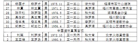 初授箓人选名单
