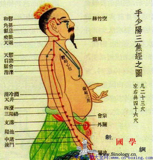 嘻字诀的学与练晁胜杰_相生-脏器-导引-调理-
