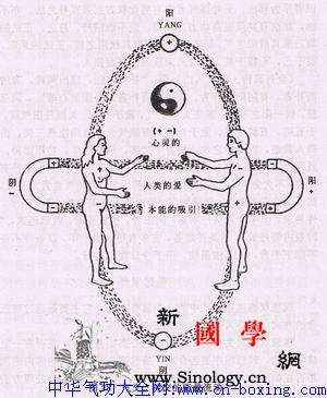 双修派练法_运道-交合-双修-元神- ()
