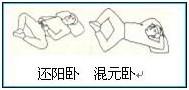 睡觉壮阳补气有讲究姿势须分个性化_还阳-脚心-补气-阳气- ()