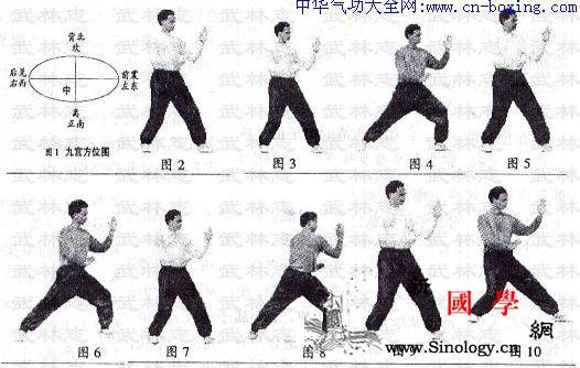 武当九宫连环步_连环-木桩-闪身-步法-