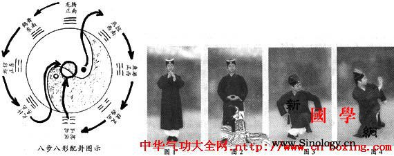 云台秘技——八步金砖_弓步-嗣子-向左-向右-