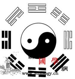 太极图与周易八卦_周易-白鱼-交替-杯子- ()