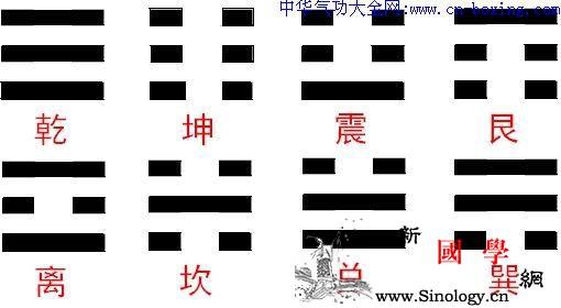 梅花周易基础教程:周易八卦概念_周易-梅花-组合-间断- ()