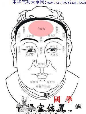 面相之官禄宫_面相-官运-从政-相中- ()