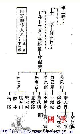 《王征南墓志铭》解读:兼论两个张三峰(丰)之_松溪-墓志铭-少林-北宋-