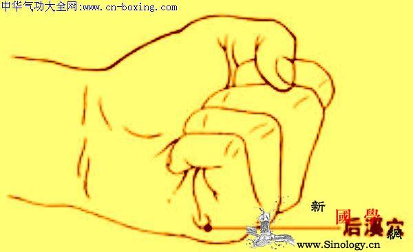 后溪穴-振奋你一身的阳气_后溪-督脉-伏案-阳气- ()