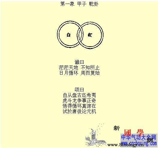 推背:甲子-癸酉(第01-10象)_甲子-四象-upFiles-boxing- ()